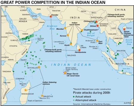 Puertos del Índico Norte