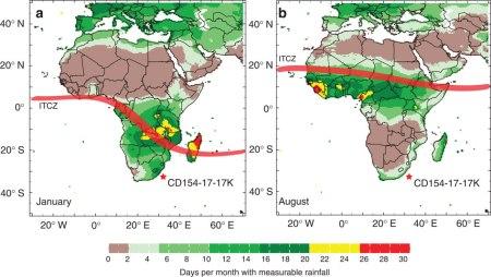 ICTZ Africa