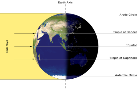 Earth lighting equinox