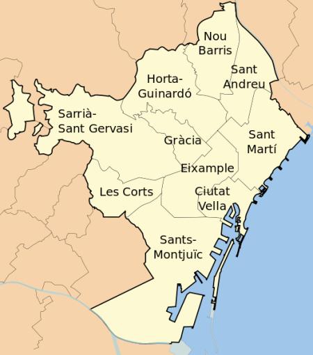 Barcelona_districtes.svg