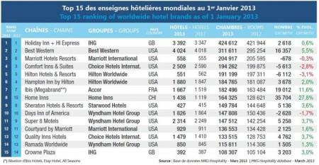 Ranking_marcas_internacionales_2013_r