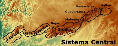 Sistema Central Sierras