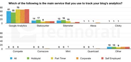 main-service-track-analytics-606x290