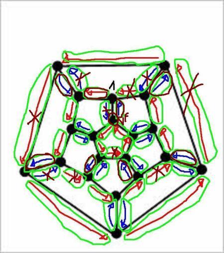 dodecadhedral hamiltinian primera prueba jpeg