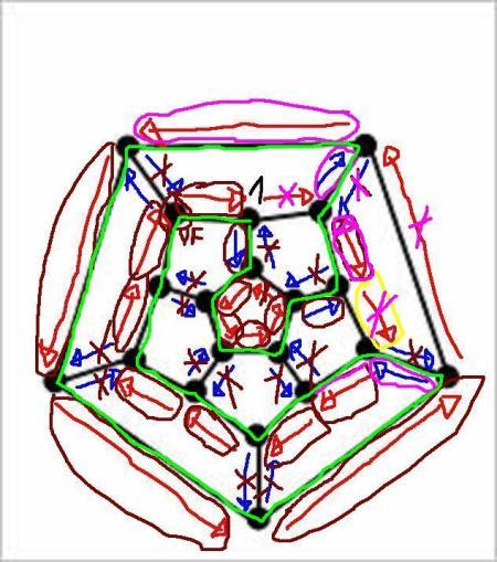 dodecadhedral orientación 2 ciclo ham jpeg