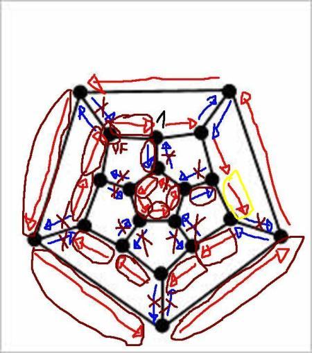 dodecadhedral orientación segunda prueba 2 jpeg