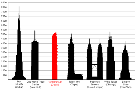 Tallest_Buildings_new
