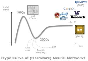 hype_curve