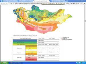 mongolia biomas