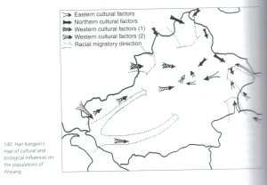 xinjiang cultural factors