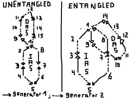 Ignacio Reneses Patent Method. Entanglement property example