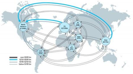 Flujos comerciales globales 2002