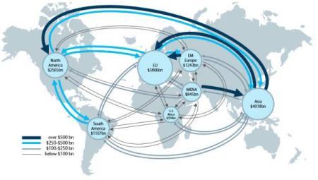 flujos comerciales globales 2012
