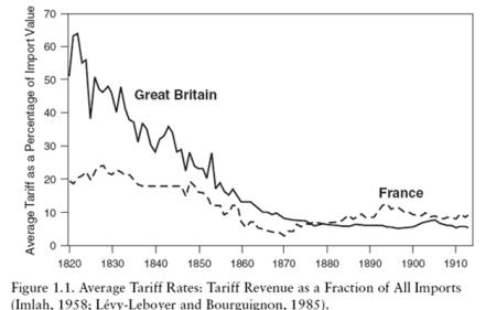 librecambismo-y-proteccionismo-1