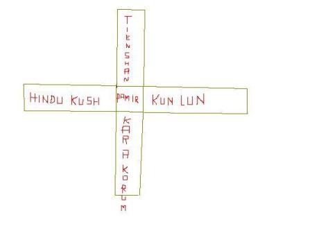 la-cruz-de-asia-central